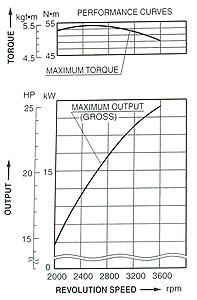 eh-72_wykres