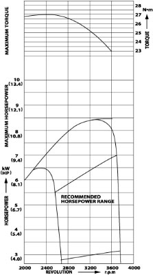 eh36_wykres