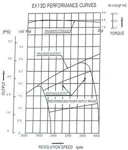 ex-13_wykres