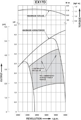 ex17_wykres