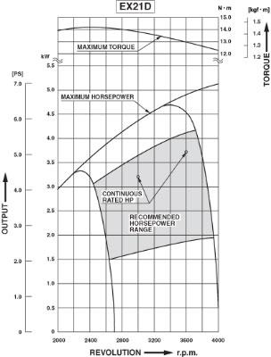 ex21_wykres
