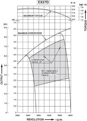 ex27_wykres