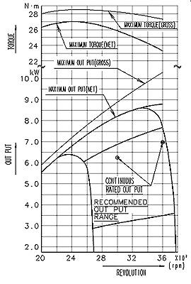 ex40_wykres